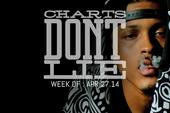 Charts Don't Lie: April 27