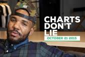 Charts Don't Lie: October 21st