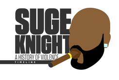 A History Of Violence: Suge Knight Timeline